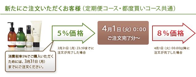 消費税対応